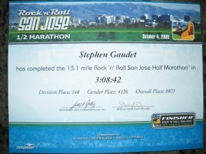 finisher certificates 013